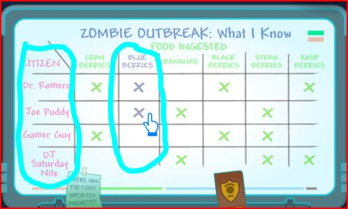bulletin board?w=266&h=160 zomberry island walk through poptropica tips for poptropicans poptropica zombie island fuse box at readyjetset.co