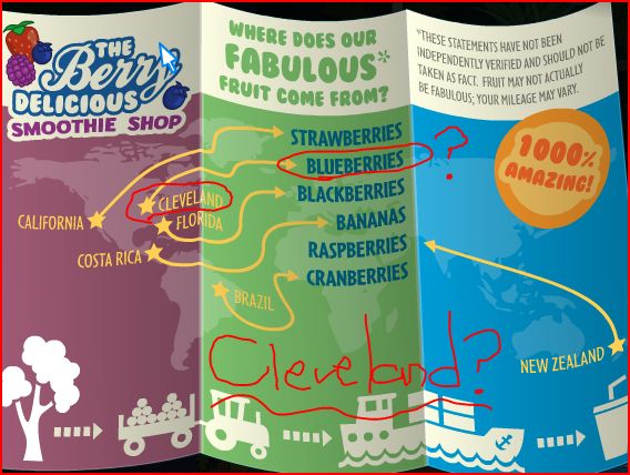 cleveland blueberries?w=223&h=265 zomberry island guide poptropica tips for poptropicans poptropica fuse box zomberry island at bayanpartner.co